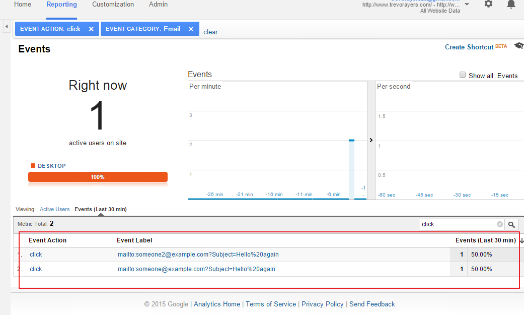 Test mailto clicks in Google Tag Manager